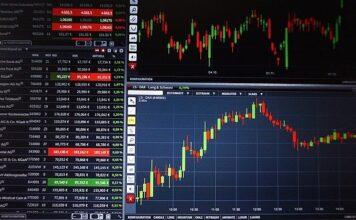 Modele transakcyjne na rynku Forex